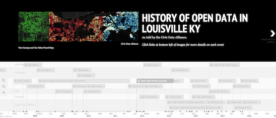History of Open Data in Louisville